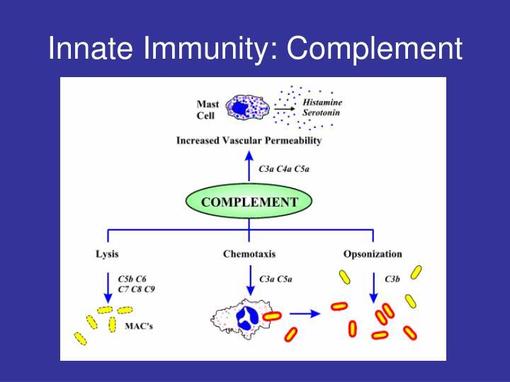 Innate Immunity: Complement