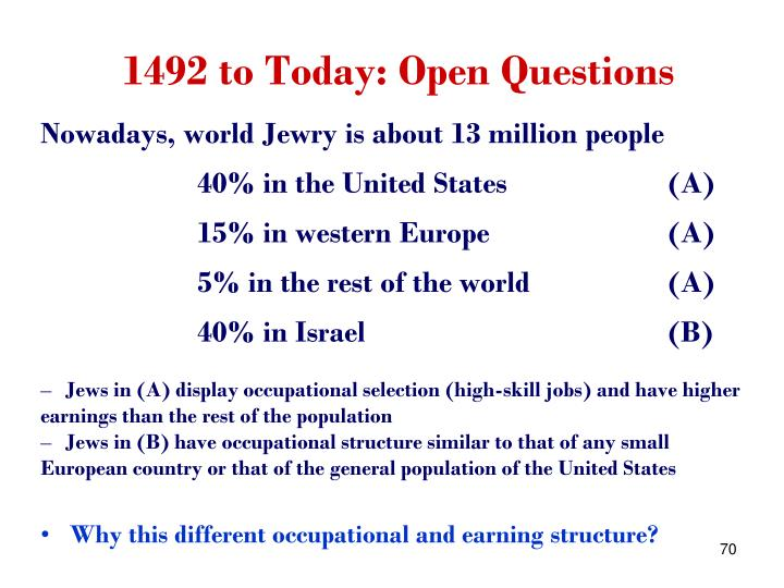 1492 to Today: Open Questions