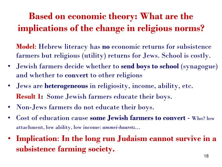 Based on economic theory: What are the implications of the change in religious norms?