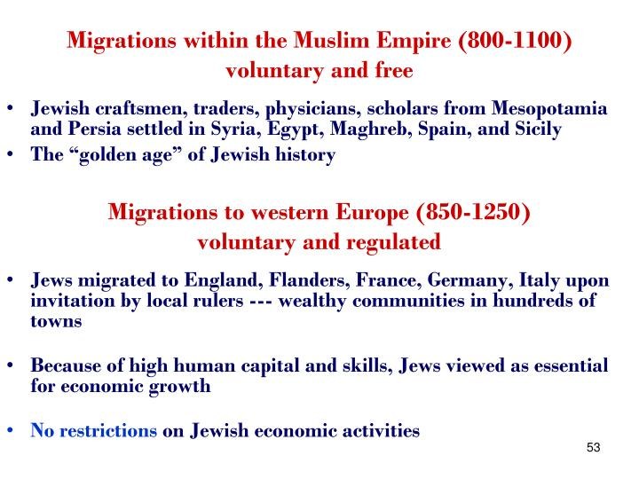 Migrations within the Muslim Empire (800-1100)
