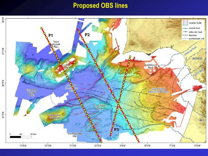 Proposed OBS lines