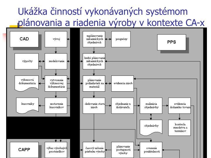 Ukážka činností vykonávaných systémom plánovania a riadenia výroby v kontexte CA-x