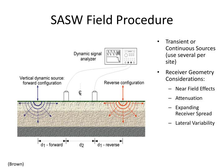 SASW Field Procedure