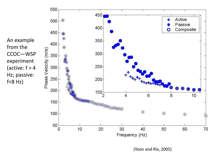 An example from the CCOC—WSP experiment (active: f > 4 Hz; passive: f<8 Hz)