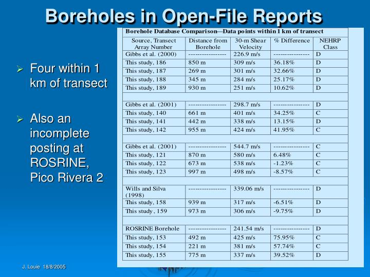 Boreholes in Open-File Reports