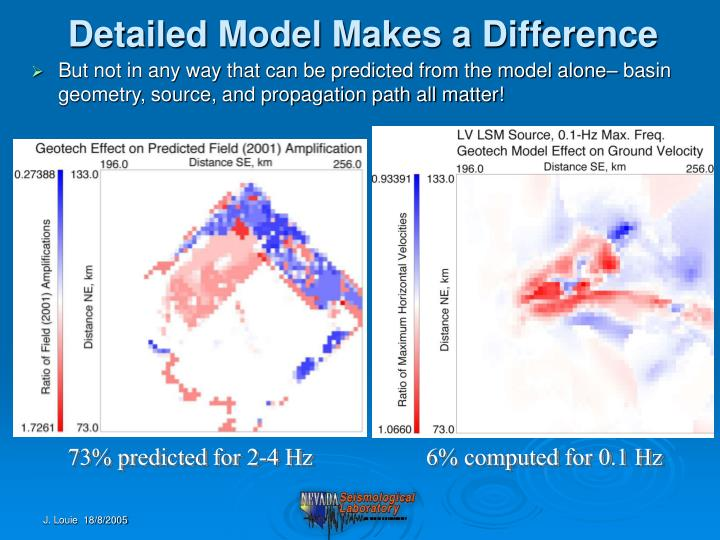 Detailed Model Makes a Difference