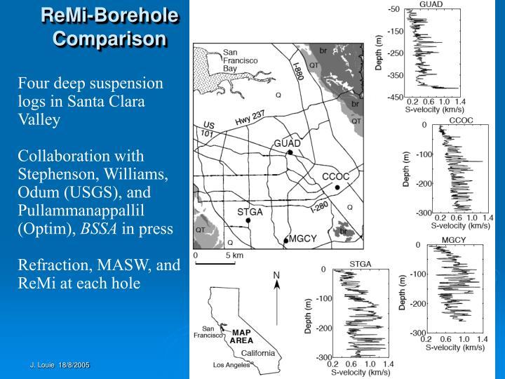 ReMi-Borehole Comparison