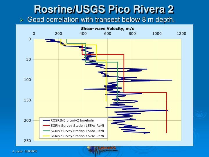 Rosrine/USGS Pico Rivera 2