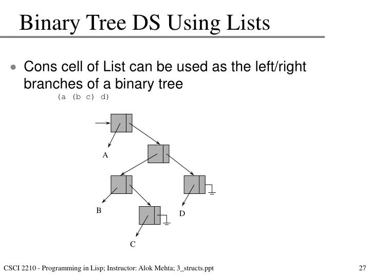 Binary Tree DS Using Lists