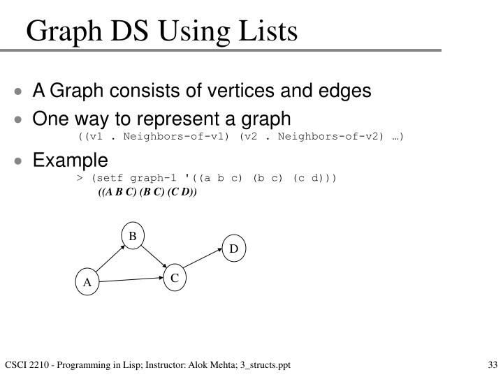 Graph DS Using Lists