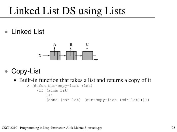 Linked List DS using Lists