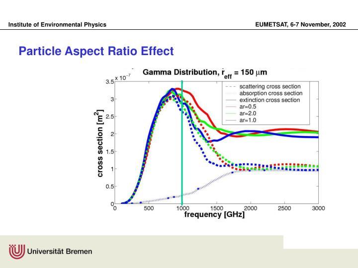 Particle Aspect Ratio Effect