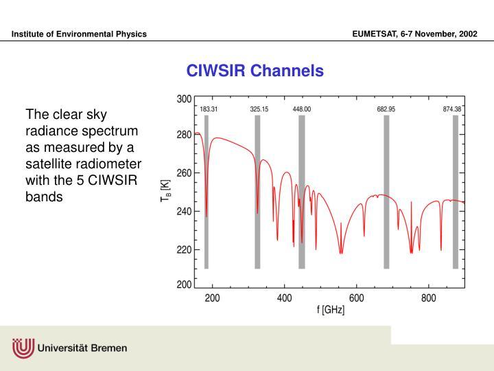 CIWSIR Channels