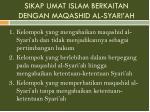 sikap umat islam berkaitan dengan maqashid al syari ah