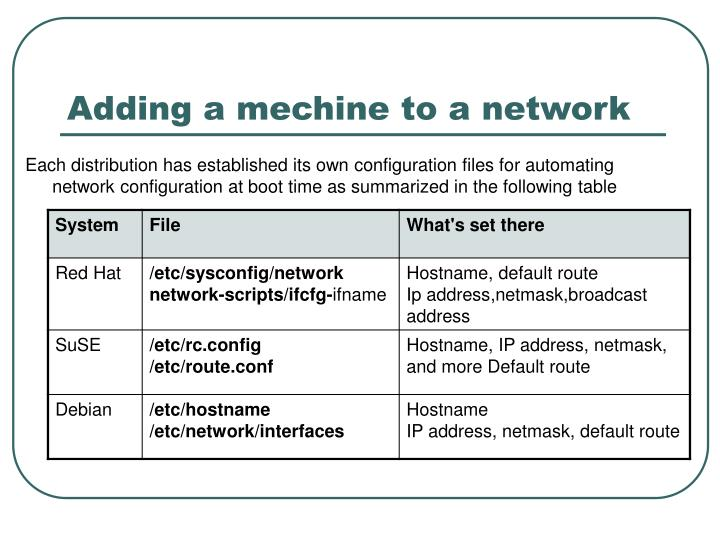 Adding a mechine to a network