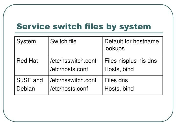 Service switch files by system