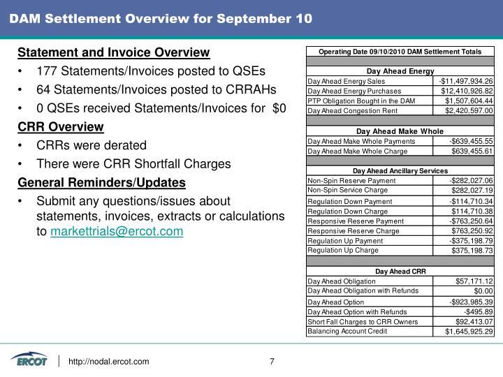 DAM Settlement Overview for September 10