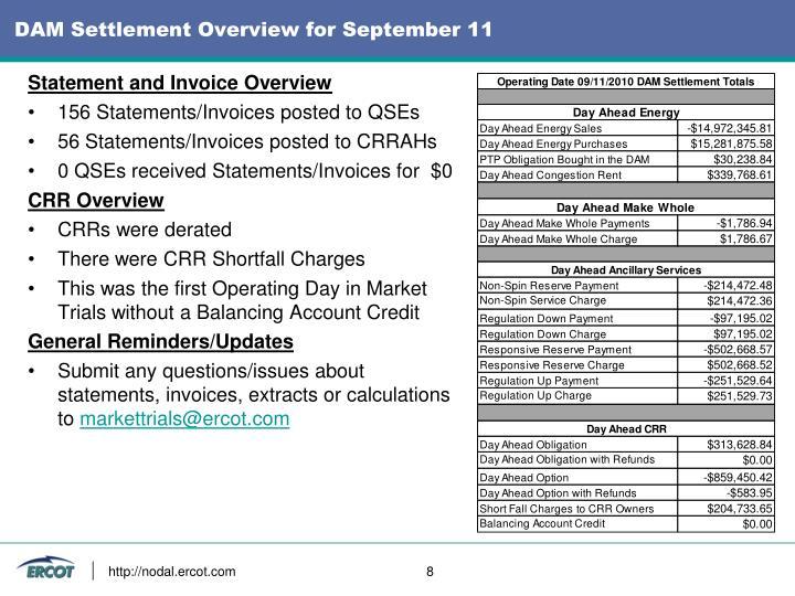DAM Settlement Overview for September 11