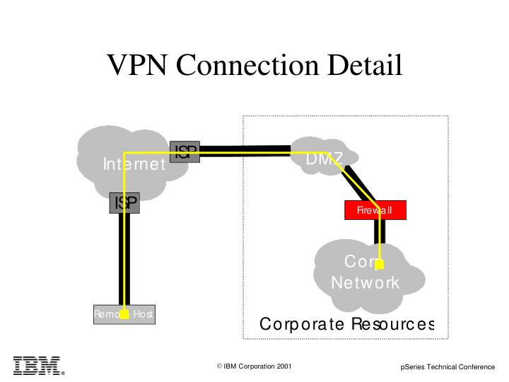 VPN Connection Detail