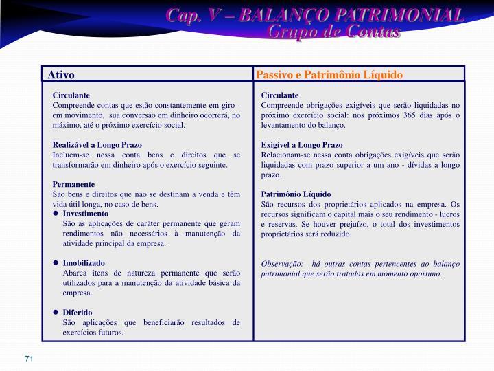Cap. V – BALANÇO PATRIMONIAL