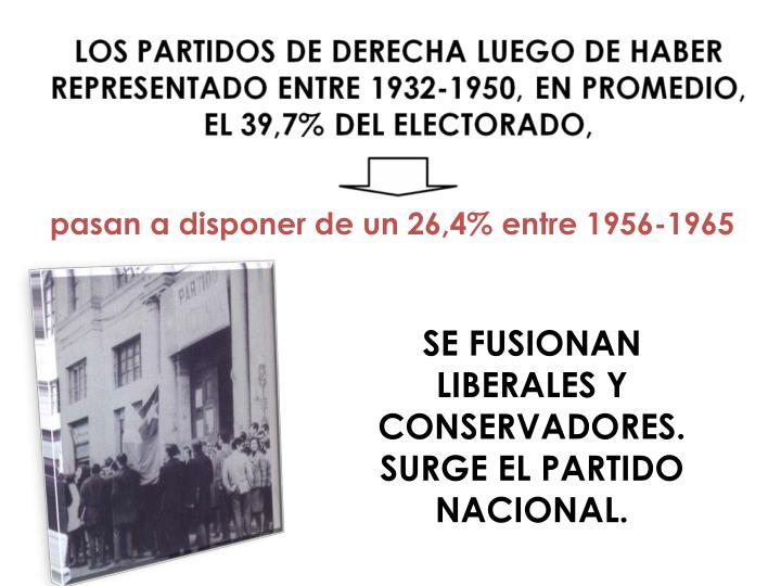 SE FUSIONAN LIBERALES Y CONSERVADORES. SURGE EL PARTIDO NACIONAL.