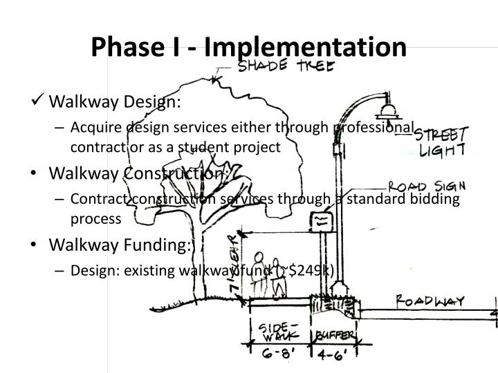 Phase I - Implementation