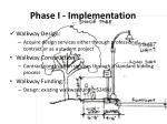 phase i implementation