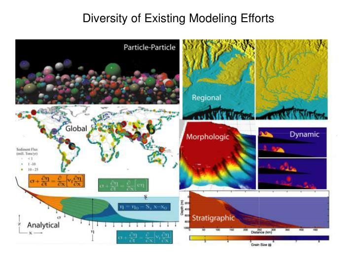 Diversity of Existing Modeling Efforts