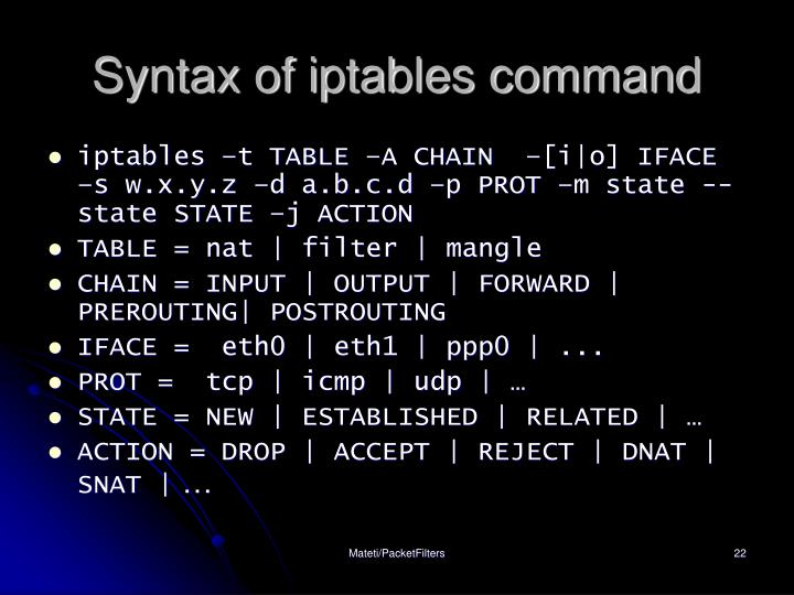 Syntax of iptables command
