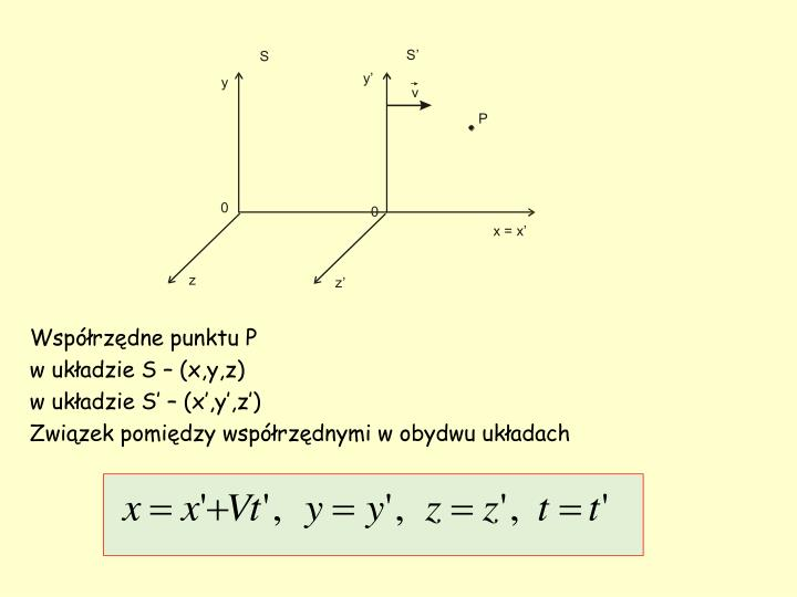 Współrzędne punktu P