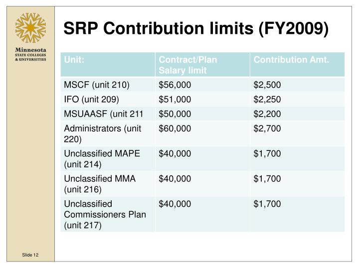 SRP Contribution limits (FY2009)