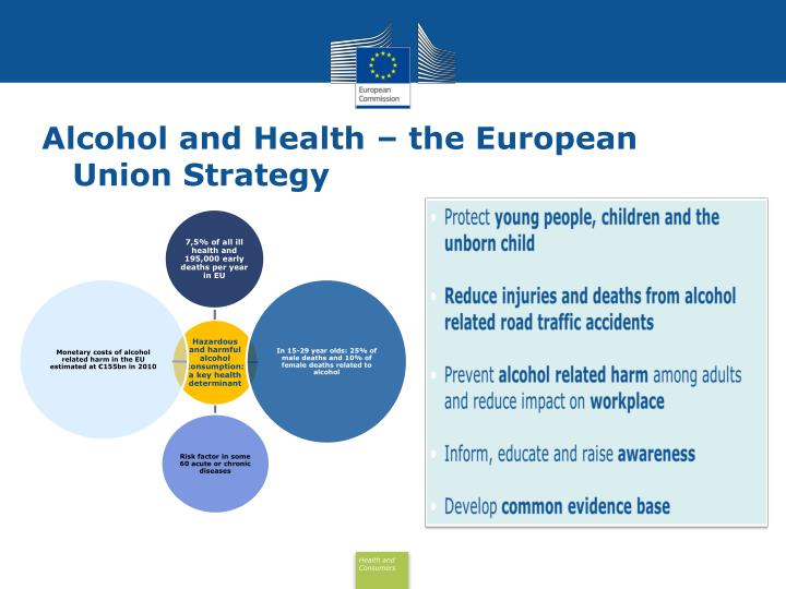 Alcohol and Health – the European Union Strategy