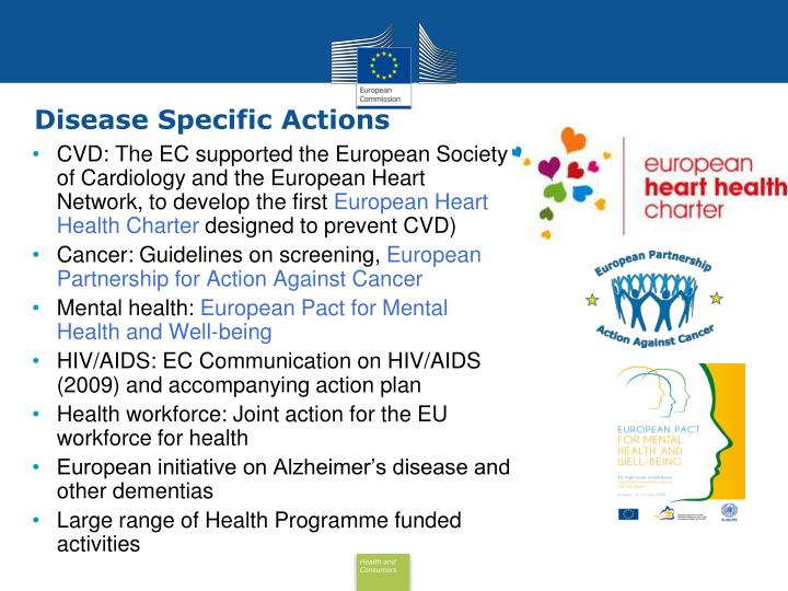 CVD: The EC supported the European Society of Cardiology and the European Heart Network, to develop the first