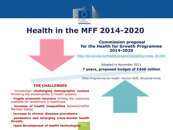 Health in the MFF 2014-2020
