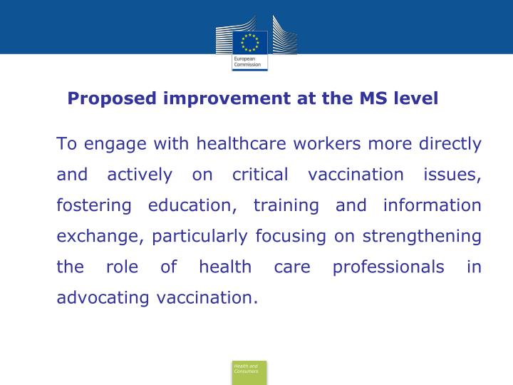 Proposed improvement at the MS level