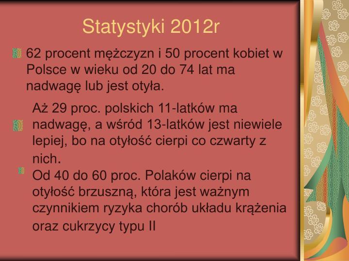 Statystyki 2012r