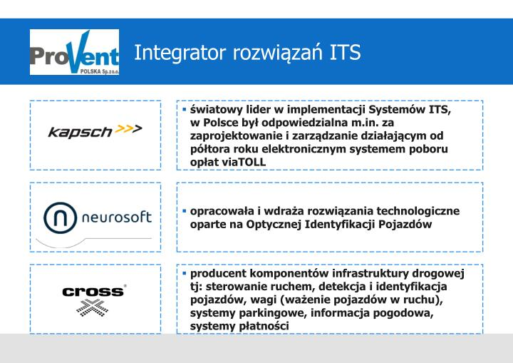 Integrator rozwiązań ITS
