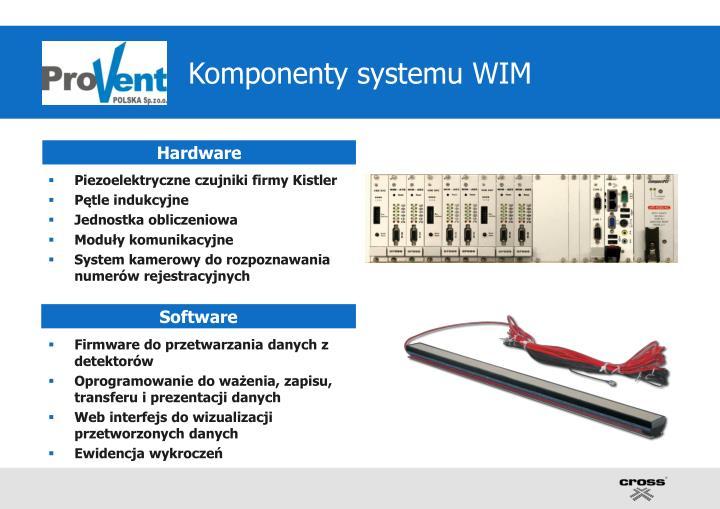 Komponenty systemu WIM