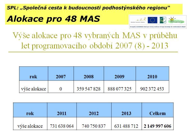 """SPL: """"Společná cesta k budoucnosti podhostýnského regionu"""""""