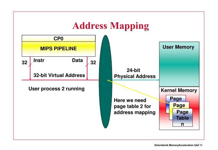 Address Mapping