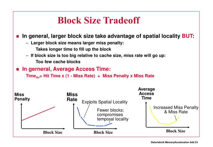Block Size Tradeoff