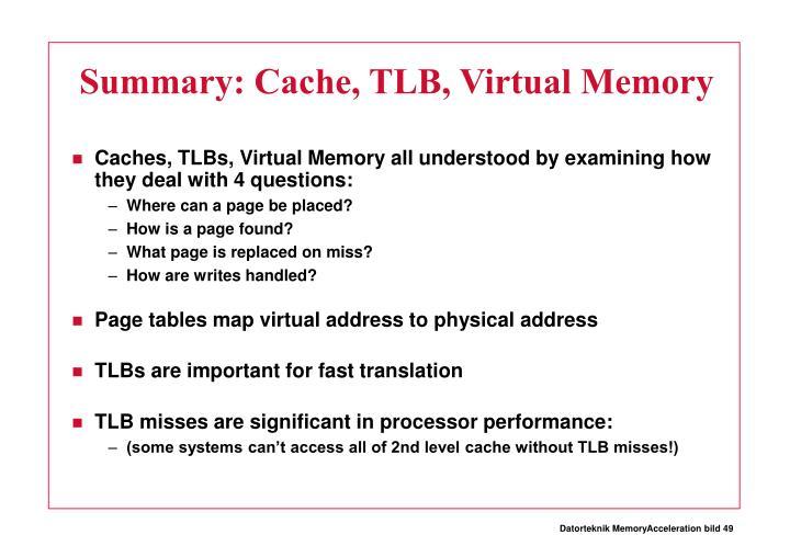 Summary: Cache, TLB, Virtual Memory