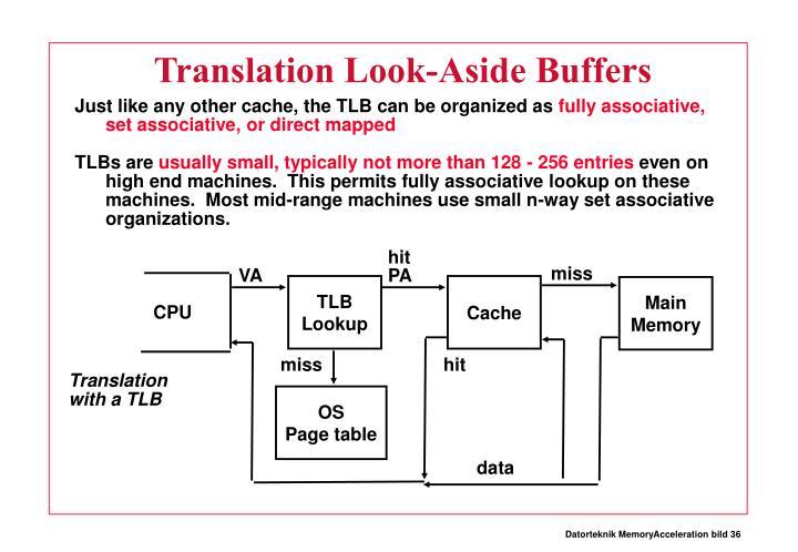 Translation Look-Aside Buffers