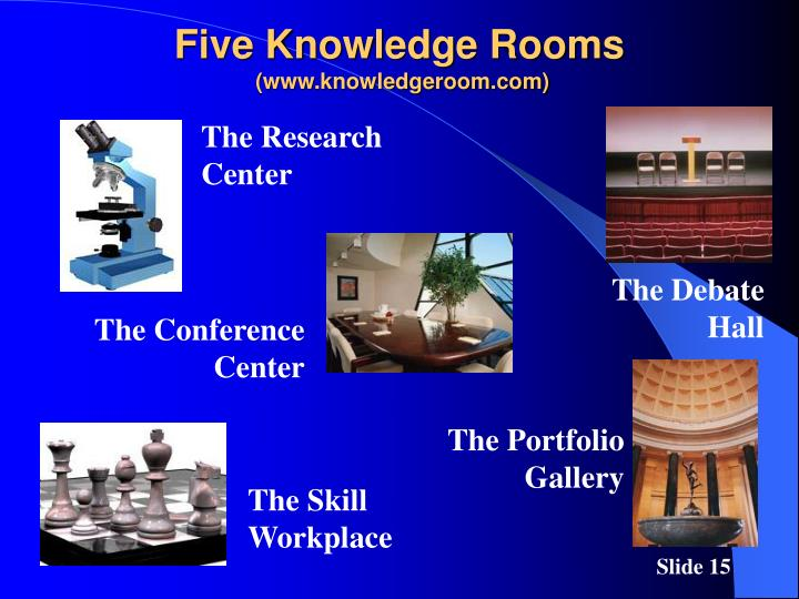 Five Knowledge Rooms
