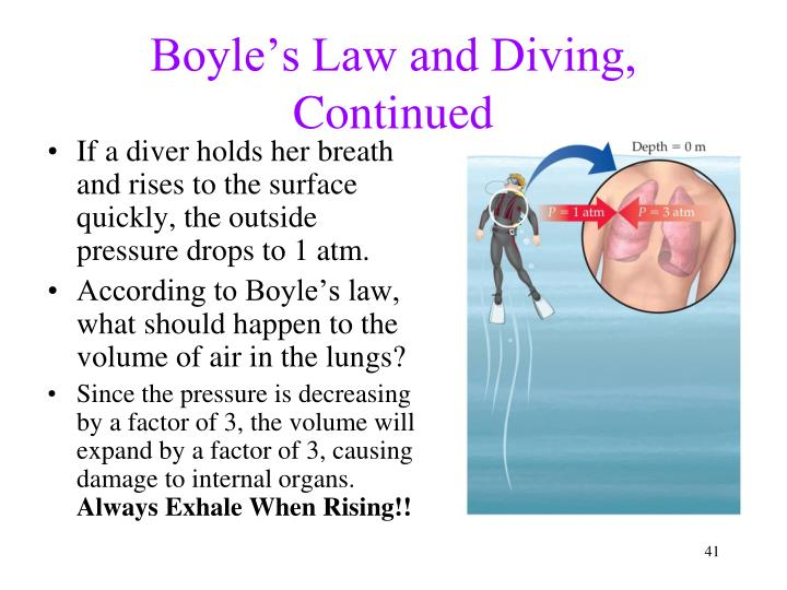 Boyle's Law and Diving, Continued