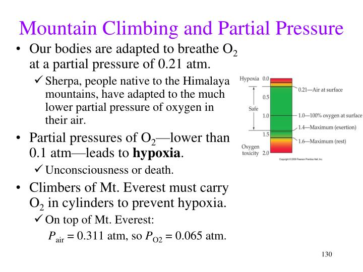 Mountain Climbing and Partial Pressure