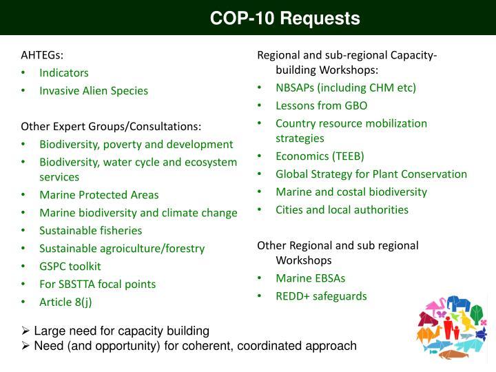 COP-10 Requests