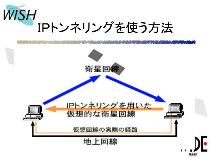 IPトンネリングを使う方法