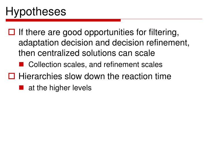 Hypotheses