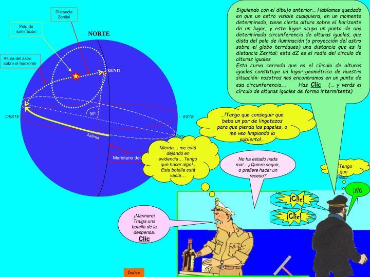 Siguiendo con el dibujo anterior… Habíamos quedado en que un astro visible cualquiera, en un momento determinado, tiene cierta altura sobre el horizonte de un lugar, y este lugar ocupa un punto de una determinada circunferencia de alturas iguales, que dista del polo de iluminación (o proyección del astro sobre el globo terráqueo) una distancia que es la distancia Zenital; esta dZ es el radio del círculo de alturas iguales.